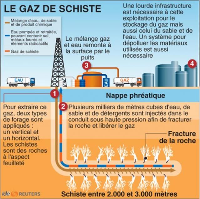 Afrique du Sud : Feu vert pour les gaz de schiste